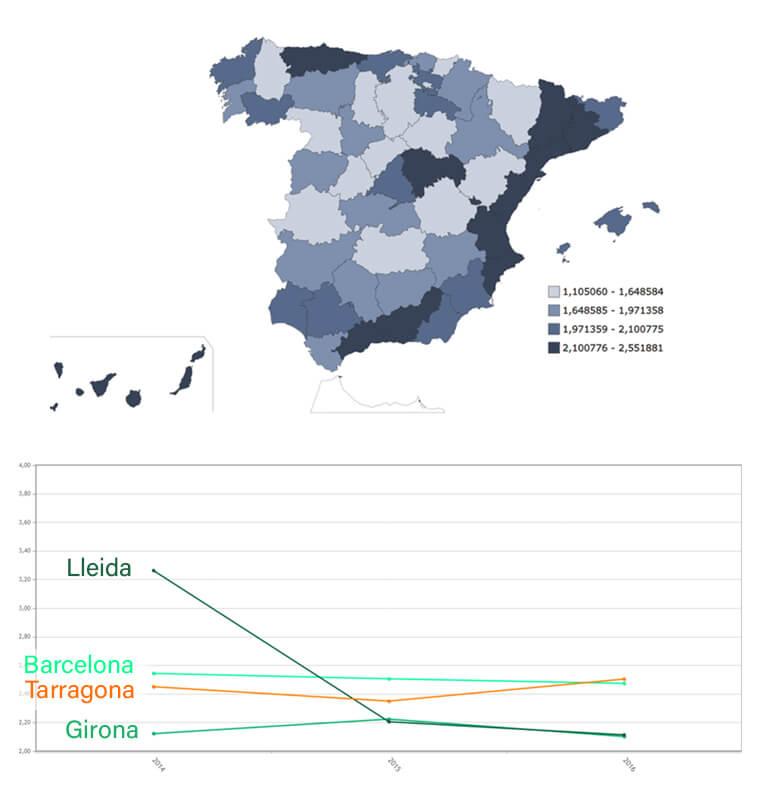 Abogado Tarragona divorcio datos